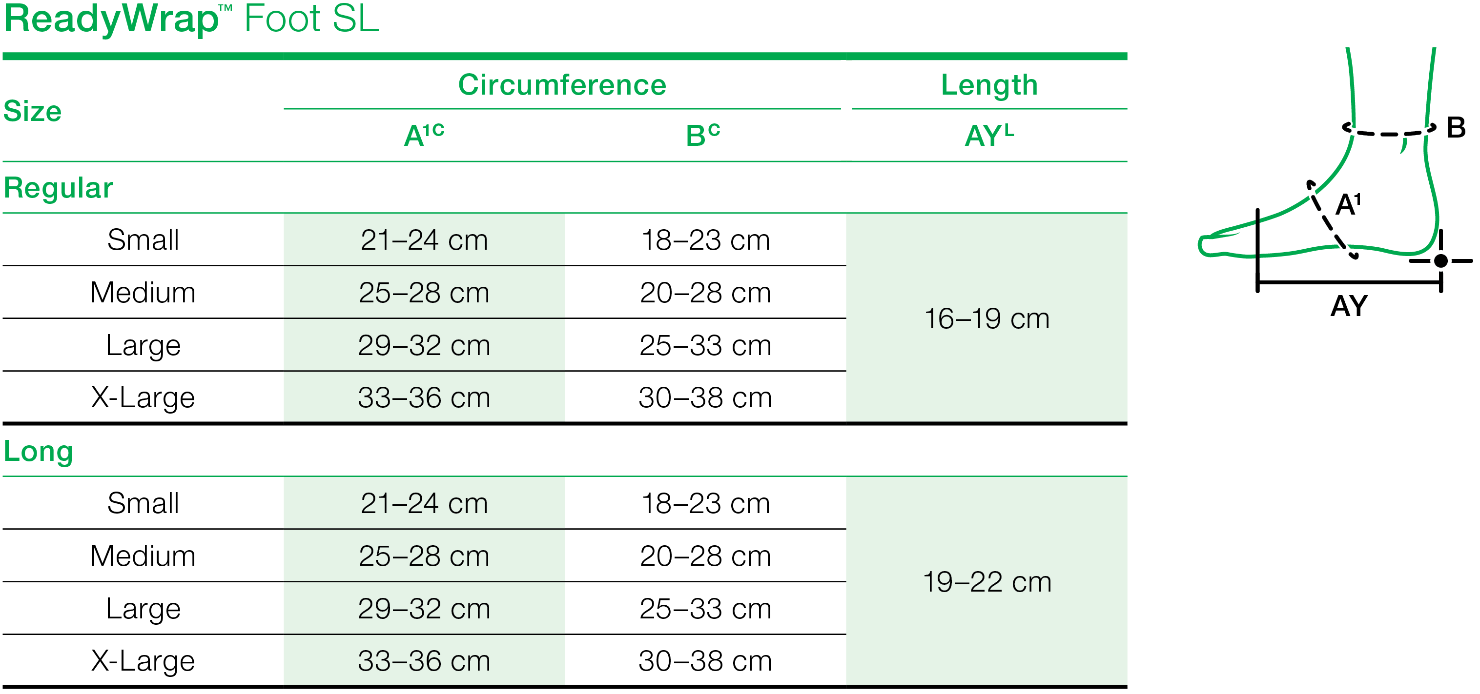 ReadyWrap Foot SL Sizing Chart